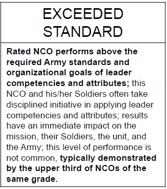 exceeded_standard Oer Support Form Achieves Examples on army evaluation, major performance objectives, filled out, us army, military chaplain, presence bullet, army bn xo, for lno, for intelligence,