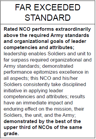 far_exceeded_standard Oer Support Form Presence Bullet Examples on for intelligence, for lno, military chaplain, presence bullet, army evaluation, major performance objectives, army bn xo, filled out, us army,